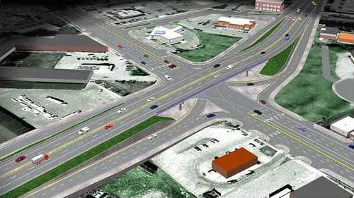 Intersection Rendering